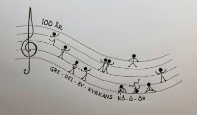 Körens 100årslogga